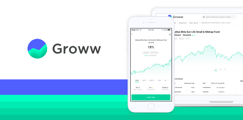Groww App and website picture