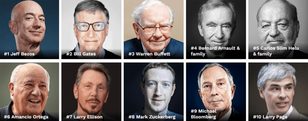 Richest People in the World   Top 10 List